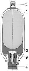 Tömlős hidroakkumulátor metszete